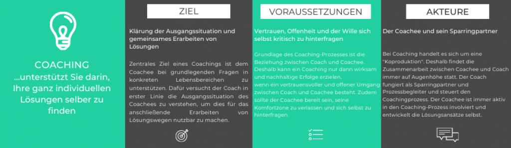 Erklärung von Coaching